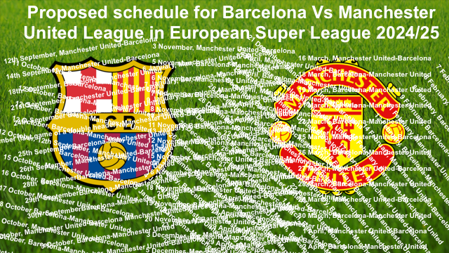 Sensational: Europe's Biggest 20 Clubs Announce Plan to Break Away and Form 10 Super Leagues So They Can Pair Off and Play Each Other 350 times A Season Every Season Until The Sun Explodes Or We All Kill Ourselves, Whichever Happens First